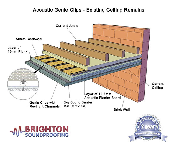 Brighton Ceiling Soundproofing