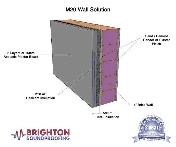 M20 Wall Panels