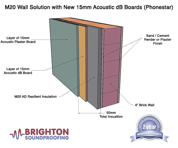 Improved M20 Wall Soundproofing